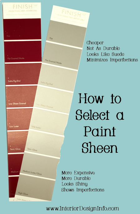 Tips and Tricks for How to Select a Paint Sheen