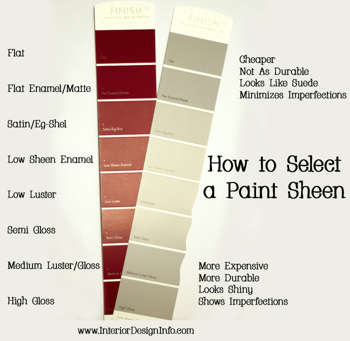Tips and Tricks for Selecting the Best Paint Sheen